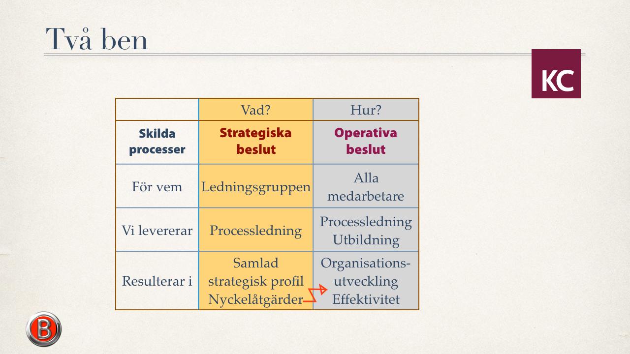 2b. Operativa beslut_16-9.006