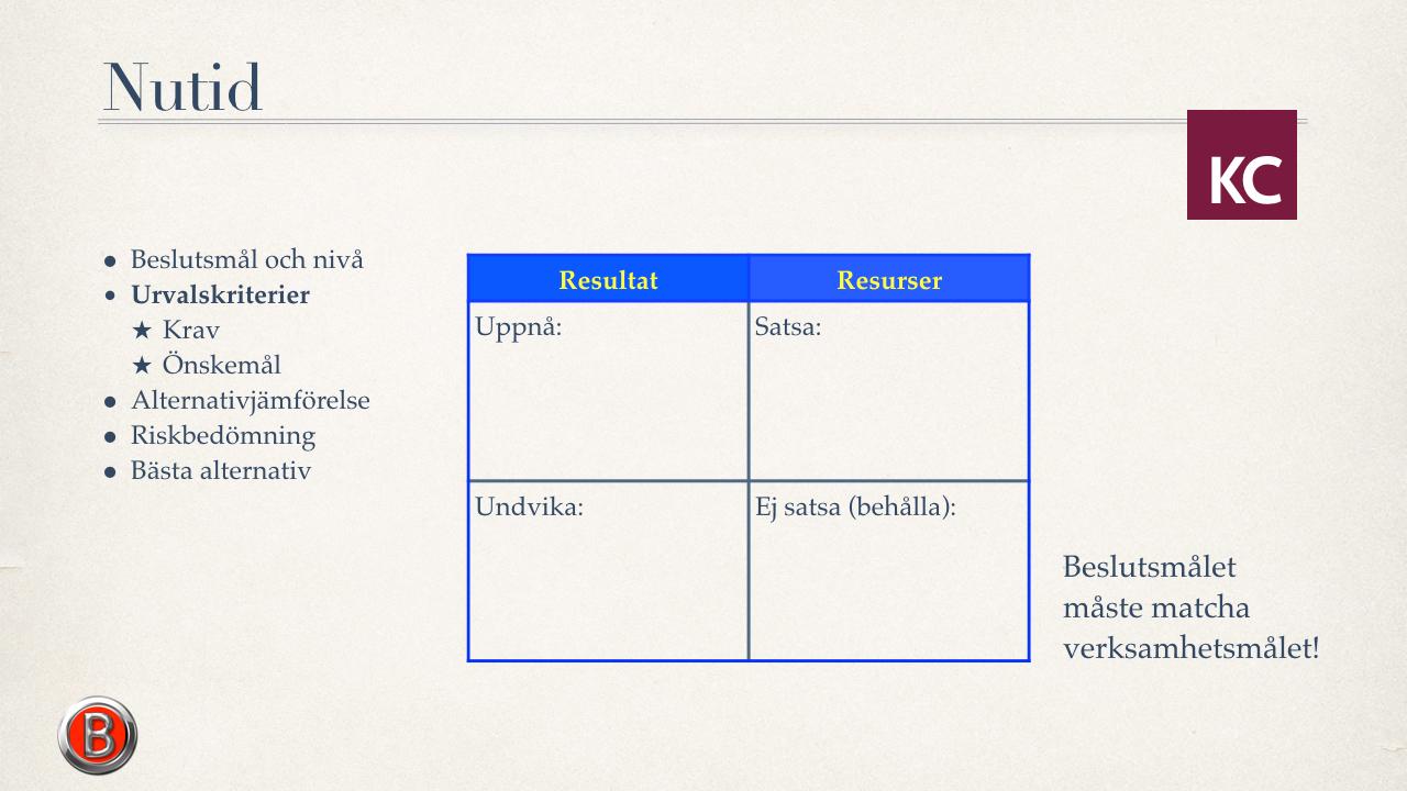 2b. Operativa beslut_16-9.012