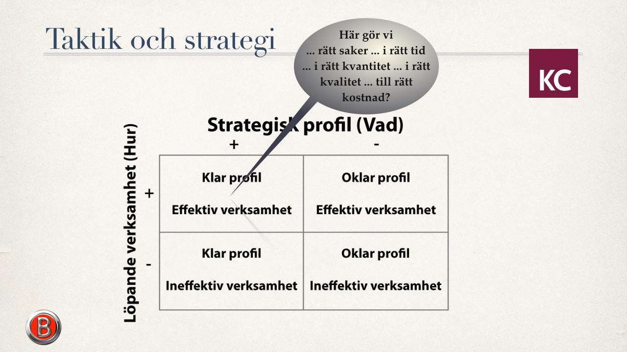 2a. Strategiska_beslut_16-9.002
