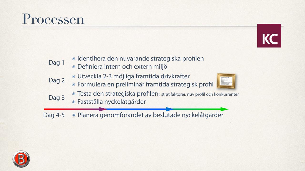 2a. Strategiska_beslut_16-9.022